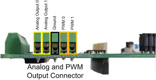 DACPWM-Connectors