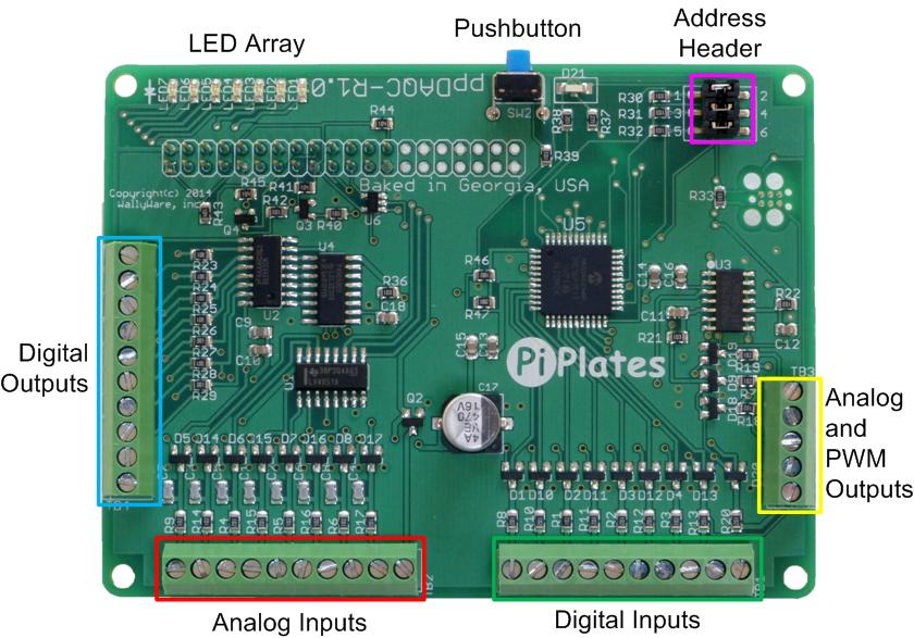 ppDAQC-Connectors