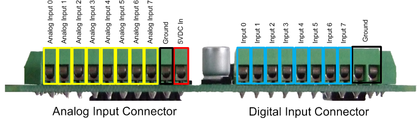 Analog-Digital-In-Connectors