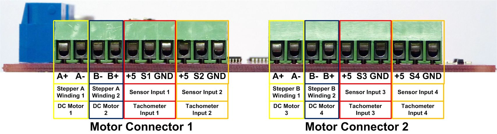 Motorplate Users Guide Pi Plates Power Supply For Stepper Motor Drive A May Each Connector Can Two Dc Motors Total Of 4 Per Board The Pictures And Images Below Illustrate How These Connections Should Be