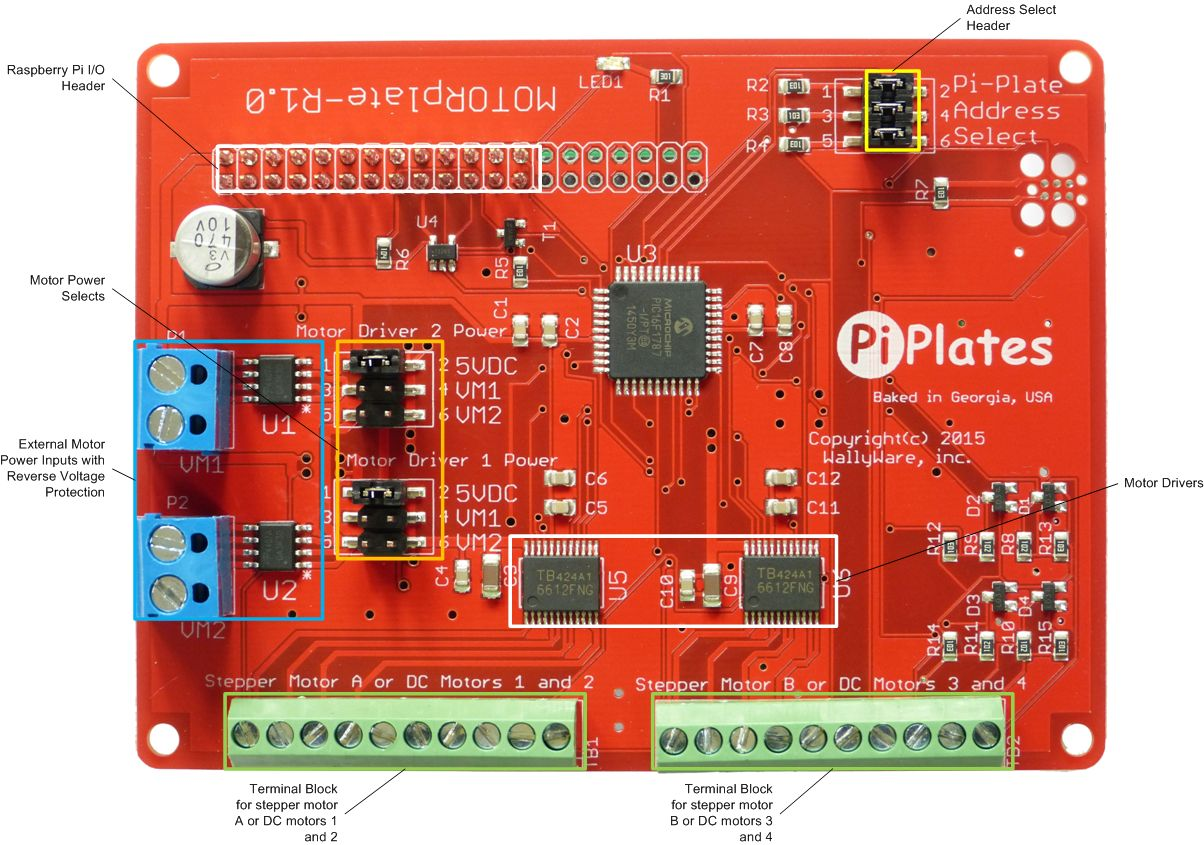 Motorplate Users Guide Pi Plates Power Supply For Stepper Motor Drive A May Motorplateguide