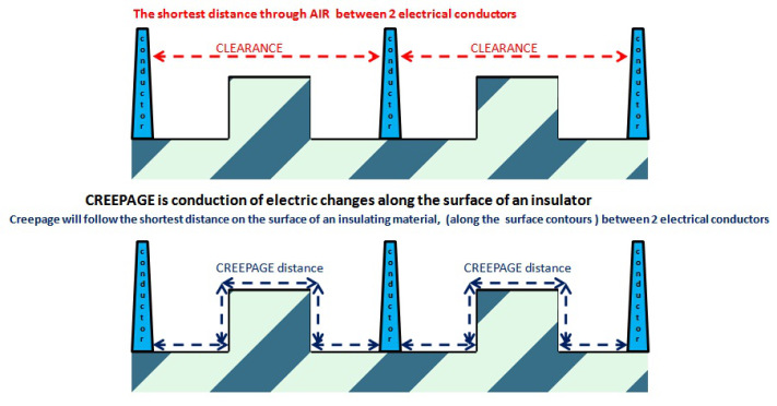 Should I Use Switching Or Linear Dc 23 together with The Problem With Relays furthermore Best Option For Charging A High Voltage Capacitor as well pact Rc Switch Circuit further Index. on high voltage circuit diagram