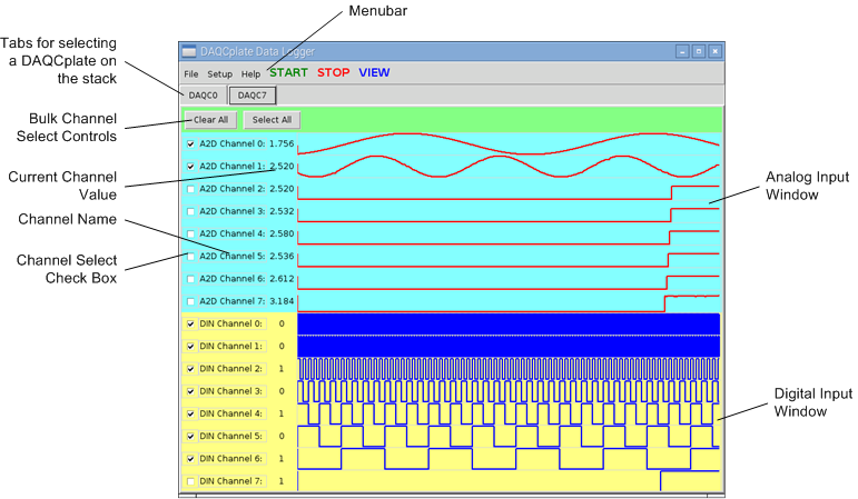 ppLOGGER – an Open Source, Multi-channel Data Logger for the